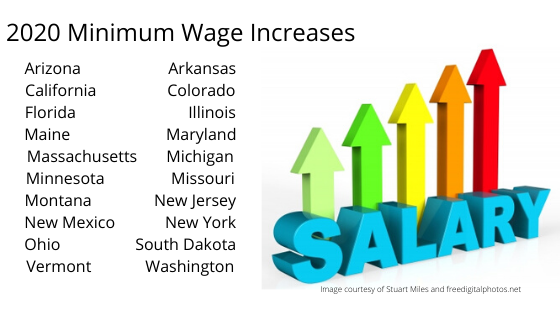 2020 Minimum Wage Increases